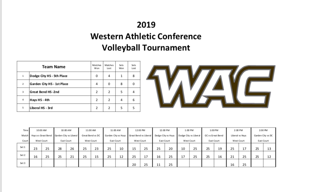 WAC Volleyball Tournament