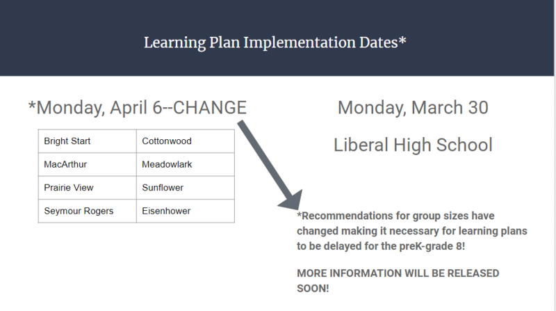 Learning Plan Implementation Dates